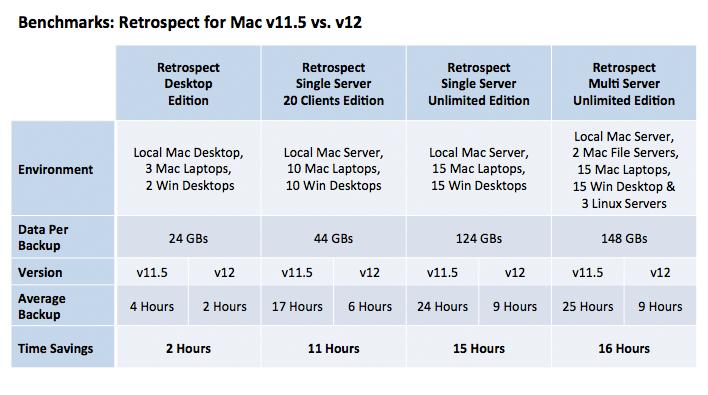Mar15_benchmarks_mac_en